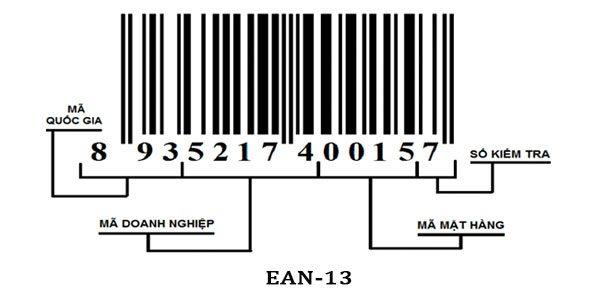 Cách đọc mã vạch hàng hóa