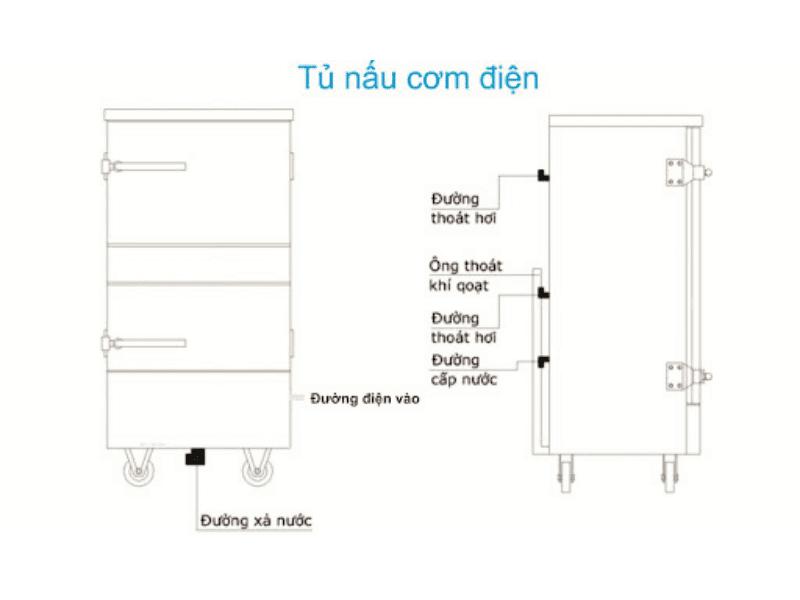 Chi tiết bảng vẽ mô phỏng tủ nấu cơm điện 6 khay